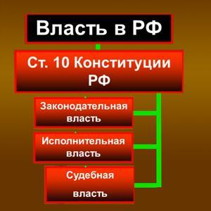 Органы власти Кананикольского